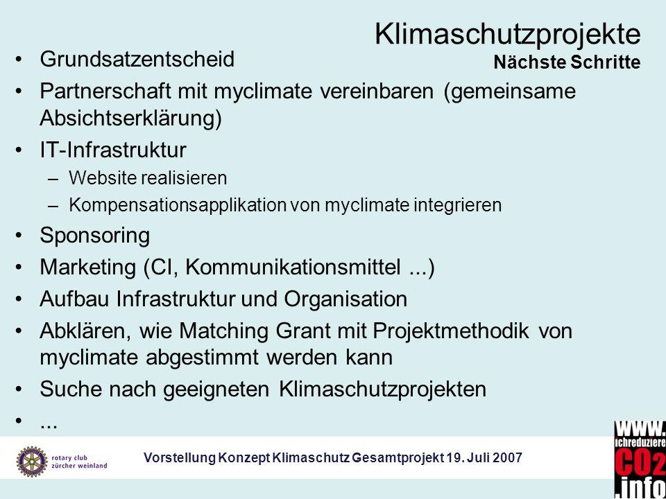 Vorstellung Konzept Klimaschutz Gesamtprojekt 19. Juli 2007 Klimaschutzprojekte Nächste Schritte Grundsatzentscheid Partnerschaft mit myclimate verein