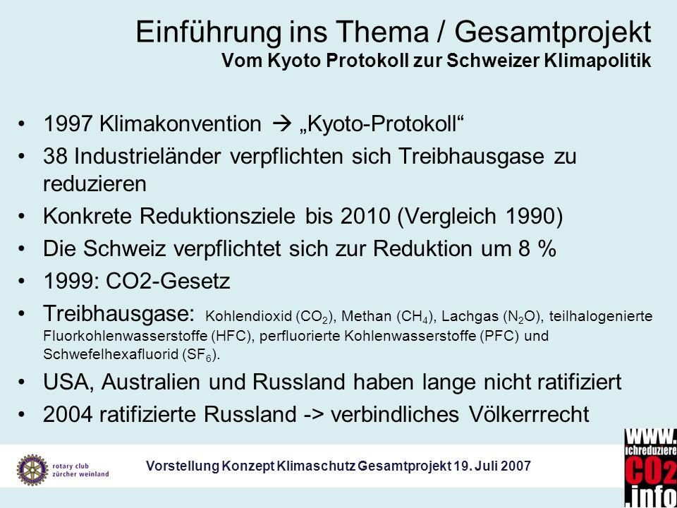 Vorstellung Konzept Klimaschutz Gesamtprojekt 19. Juli 2007 Einführung ins Thema / Gesamtprojekt Vom Kyoto Protokoll zur Schweizer Klimapolitik 1997 K
