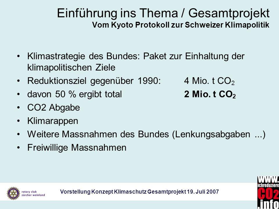 Vorstellung Konzept Klimaschutz Gesamtprojekt 19. Juli 2007 Einführung ins Thema / Gesamtprojekt Vom Kyoto Protokoll zur Schweizer Klimapolitik Klimas
