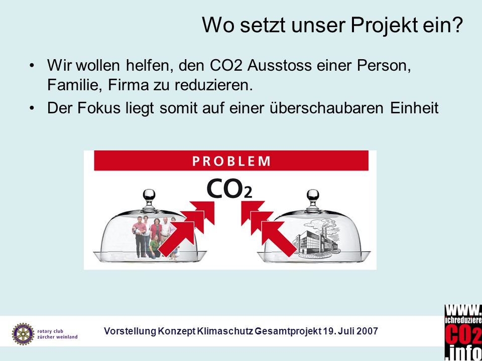 Vorstellung Konzept Klimaschutz Gesamtprojekt 19. Juli 2007 Wo setzt unser Projekt ein? Wir wollen helfen, den CO2 Ausstoss einer Person, Familie, Fir