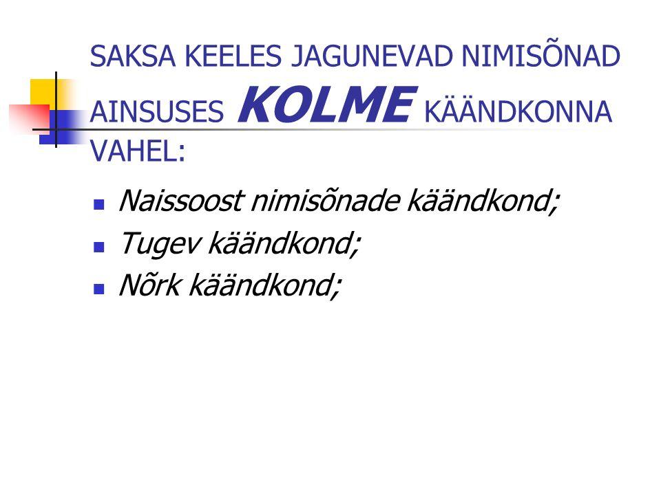 Naissoost nimisõnade käändkond Nominativ Wer.Was.