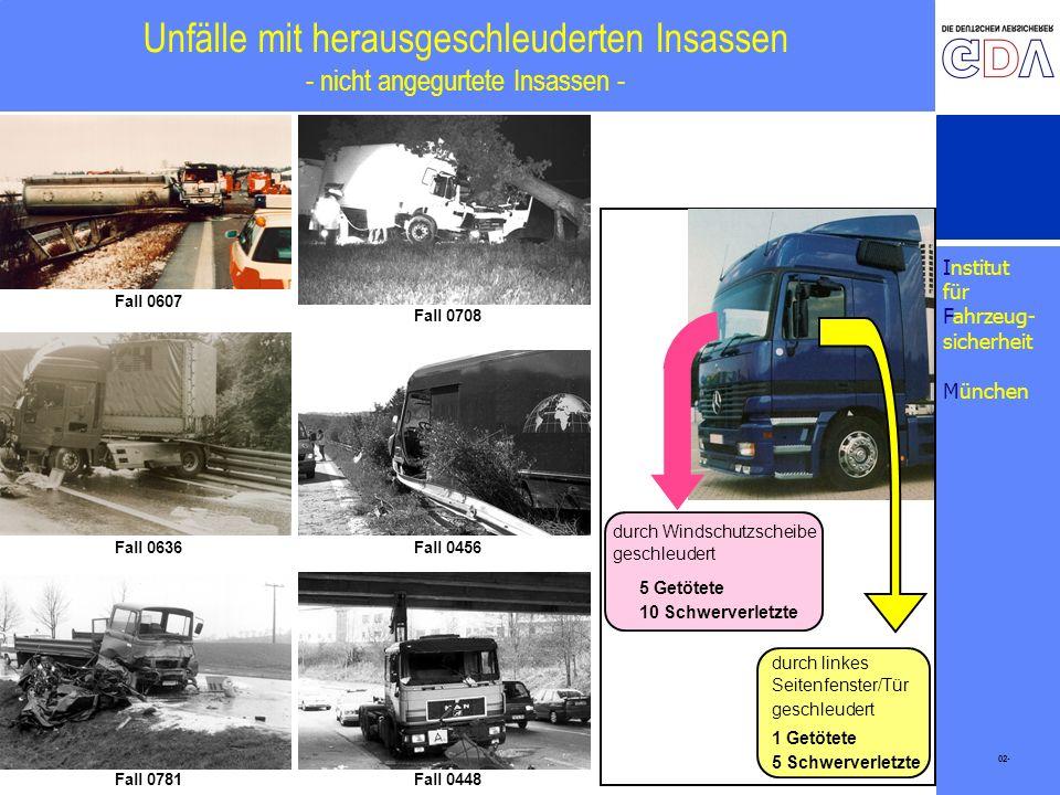 Institut für Fahrzeug- sicherheit München Unfälle mit herausgeschleuderten Insassen - nicht angegurtete Insassen - 02- Fall 0708 Fall 0456 Fall 0607 F