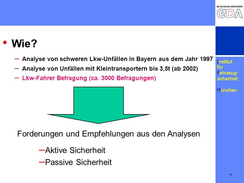 Institut für Fahrzeug- sicherheit München Wie? – Analyse von schweren Lkw-Unfällen in Bayern aus dem Jahr 1997 – Analyse von Unfällen mit Kleintranspo