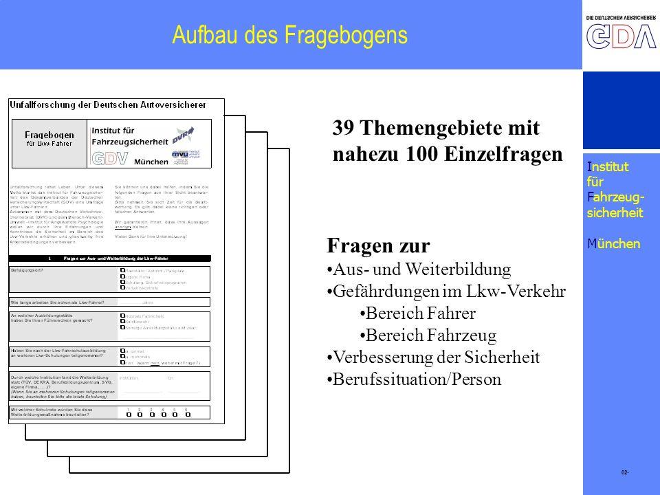 Institut für Fahrzeug- sicherheit München Aufbau des Fragebogens 02- 39 Themengebiete mit nahezu 100 Einzelfragen Fragen zur Aus- und Weiterbildung Ge