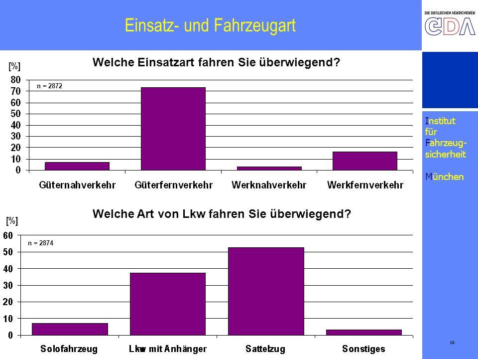 Institut für Fahrzeug- sicherheit München 02- Einsatz- und Fahrzeugart [%] Welche Einsatzart fahren Sie überwiegend? Welche Art von Lkw fahren Sie übe
