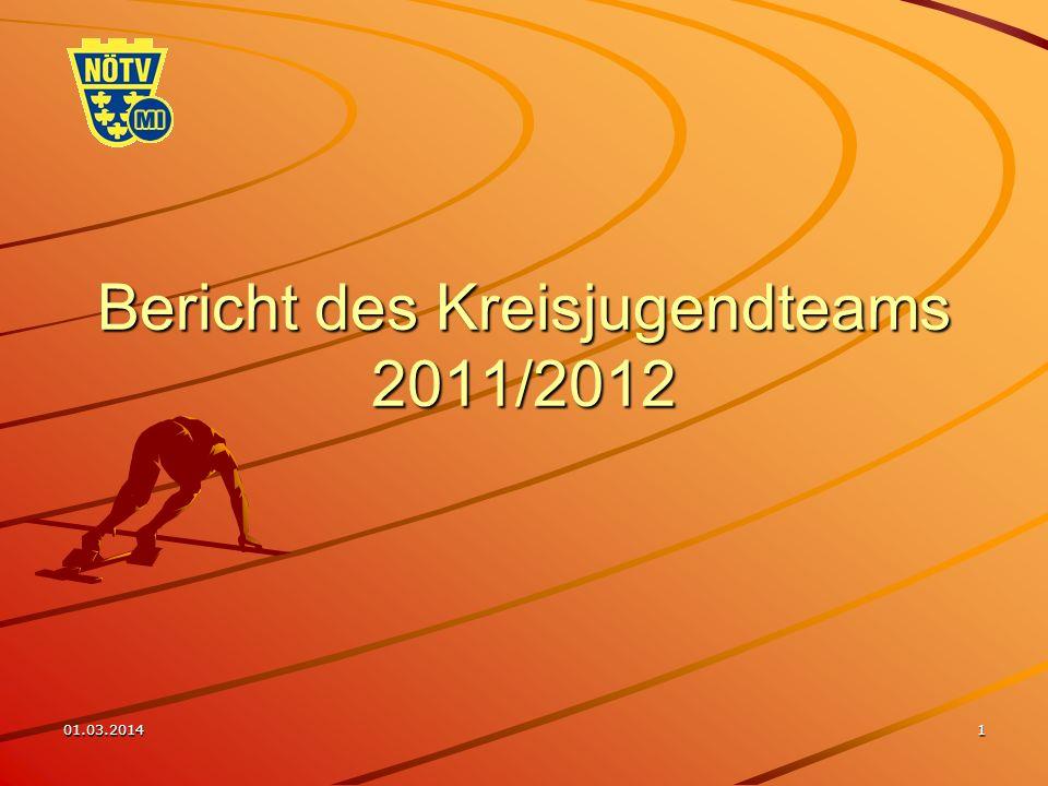 01.03.20141 Bericht des Kreisjugendteams 2011/2012