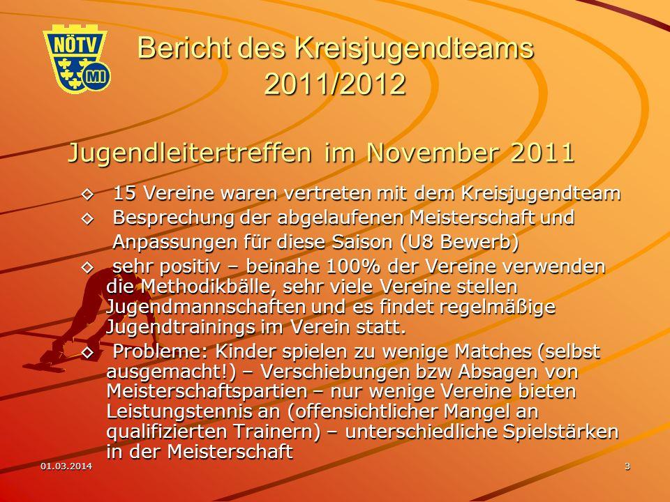 01.03.201414 Bericht des Kreisjugendteams 2011/2012 Das war´s vom Kindertennis Danke!