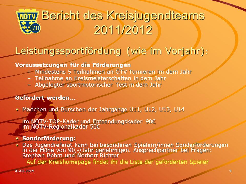 01.03.201410 Bericht des Kreisjugendteams 2011/2012 Erfolge der Jugendlichen des NÖTV Kreis Mitte Staatsmeisterschaften: U18 BurschenEinzelLucas Miedler, 2.