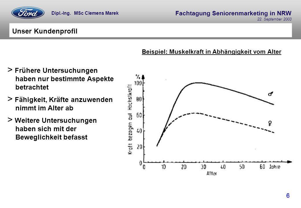 Fachtagung Seniorenmarketing in NRW 22. September 2003 6 Dipl.-Ing. MSc Clemens Marek Unser Kundenprofil Beispiel: Muskelkraft in Abhängigkeit vom Alt