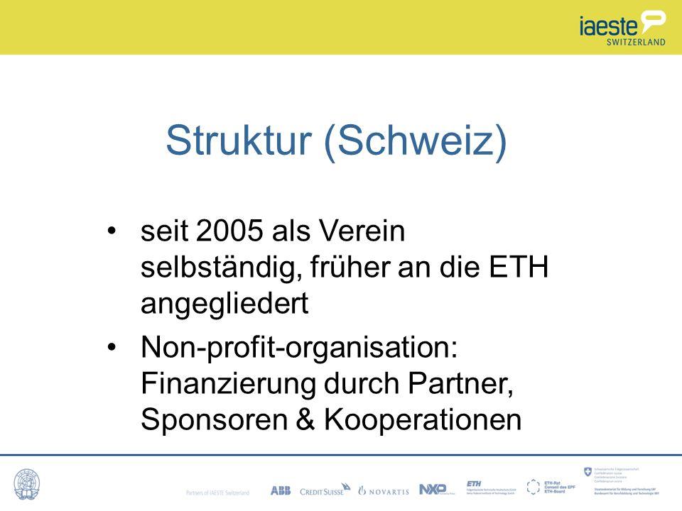 Struktur (Schweiz) seit 2005 als Verein selbständig, früher an die ETH angegliedert Non-profit-organisation: Finanzierung durch Partner, Sponsoren & Kooperationen