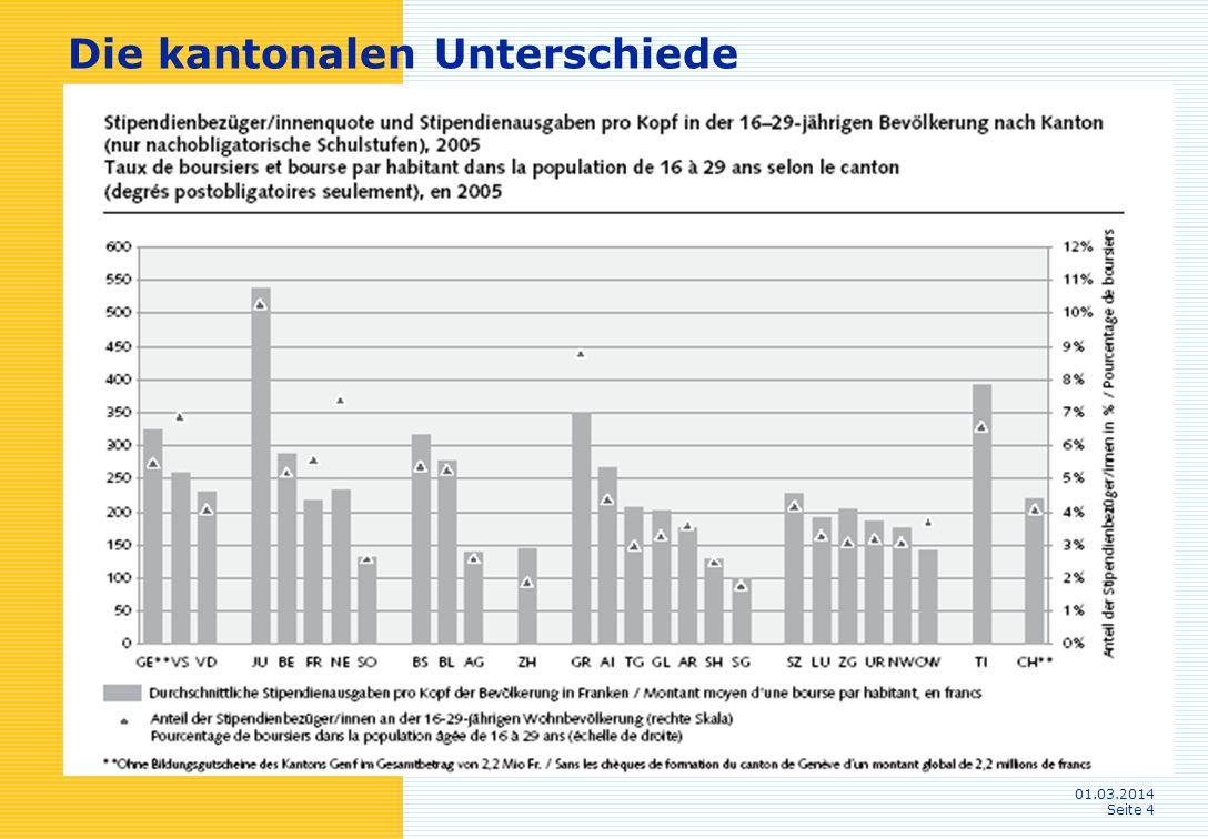 01.03.2014 Seite 4 Die kantonalen Unterschiede
