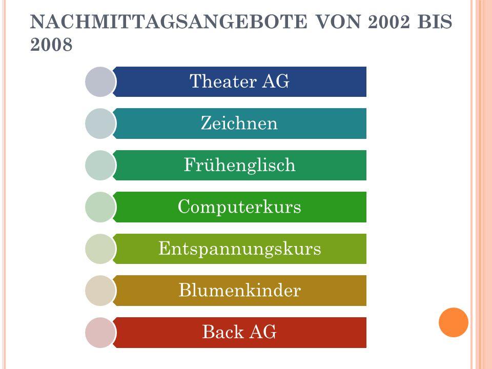 NACHMITTAGSANGEBOTE VON 2002 BIS 2008 Theater AG Zeichnen Frühenglisch Computerkurs Entspannungskurs Blumenkinder Back AG
