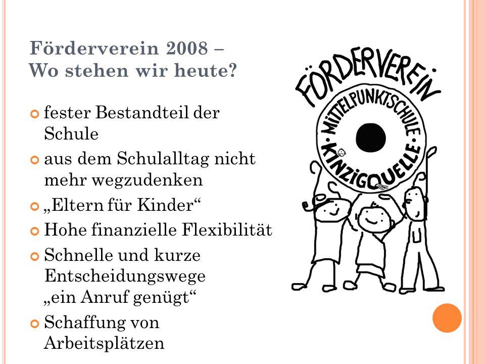 Förderverein 2008 – Wo stehen wir heute.