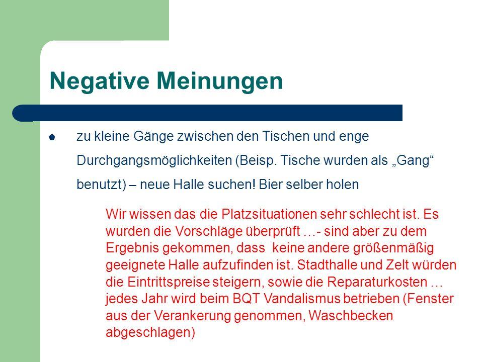 Negative Meinungen zu kleine Gänge zwischen den Tischen und enge Durchgangsmöglichkeiten (Beisp.