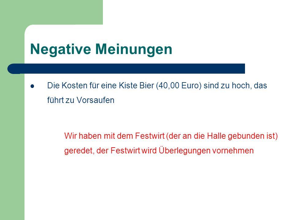Negative Meinungen Die Kosten für eine Kiste Bier (40,00 Euro) sind zu hoch, das führt zu Vorsaufen Wir haben mit dem Festwirt (der an die Halle gebunden ist) geredet, der Festwirt wird Überlegungen vornehmen