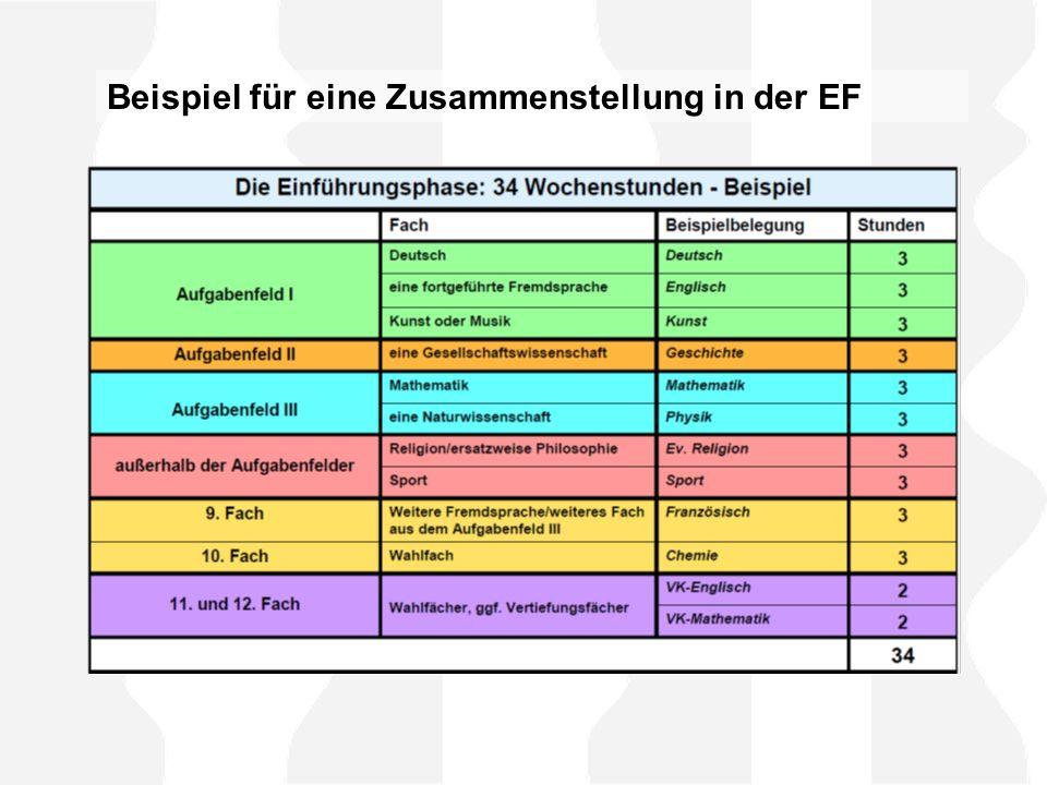 Beispiel für eine Zusammenstellung in der EF