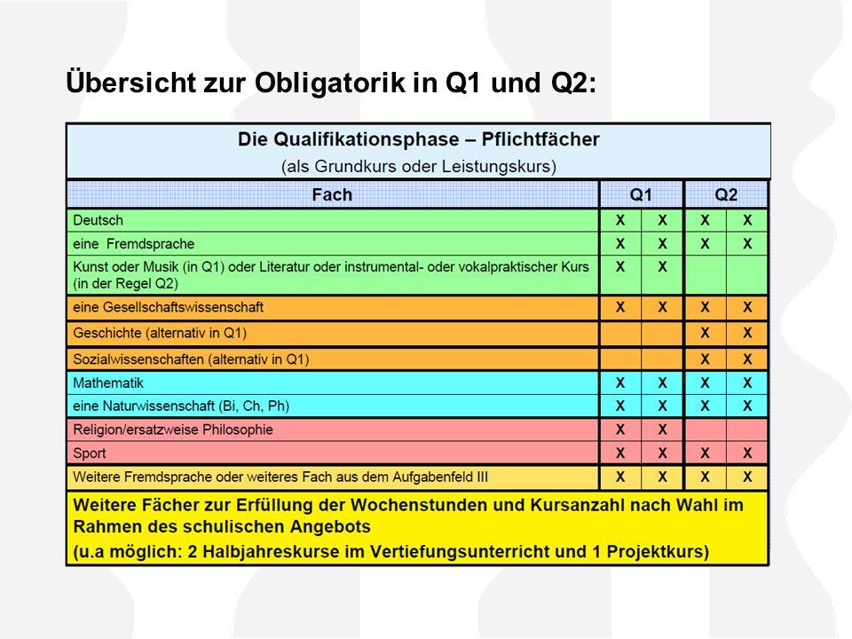 Übersicht zur Obligatorik in Q1 und Q2: