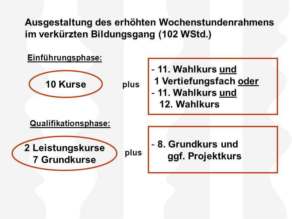 Ausgestaltung des erhöhten Wochenstundenrahmens im verkürzten Bildungsgang (102 WStd.) Einführungsphase: 2 Leistungskurse 7 Grundkurse 10 Kurse Qualif