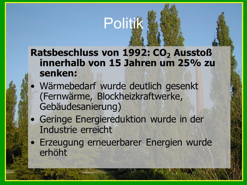Politik Ratsbeschluss von 1992: CO 2 Ausstoß innerhalb von 15 Jahren um 25% zu senken: Wärmebedarf wurde deutlich gesenkt (Fernwärme, Blockheizkraftwe