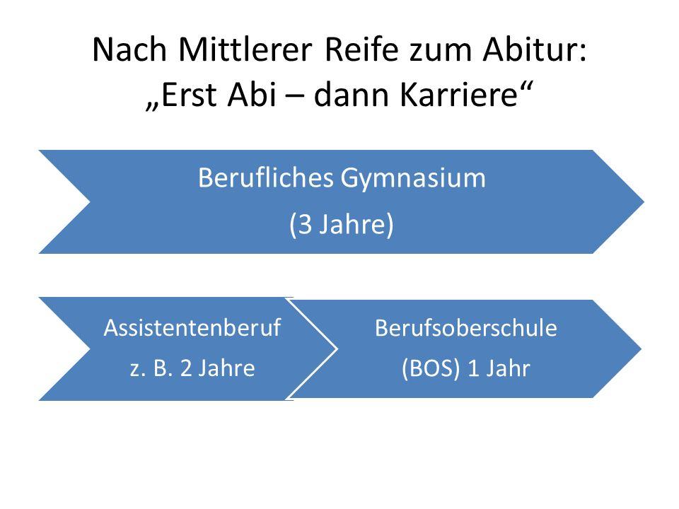 Nach Mittlerer Reife zum Abitur: Erst Abi – dann Karriere Berufliches Gymnasium (3 Jahre) Assistentenberuf z.
