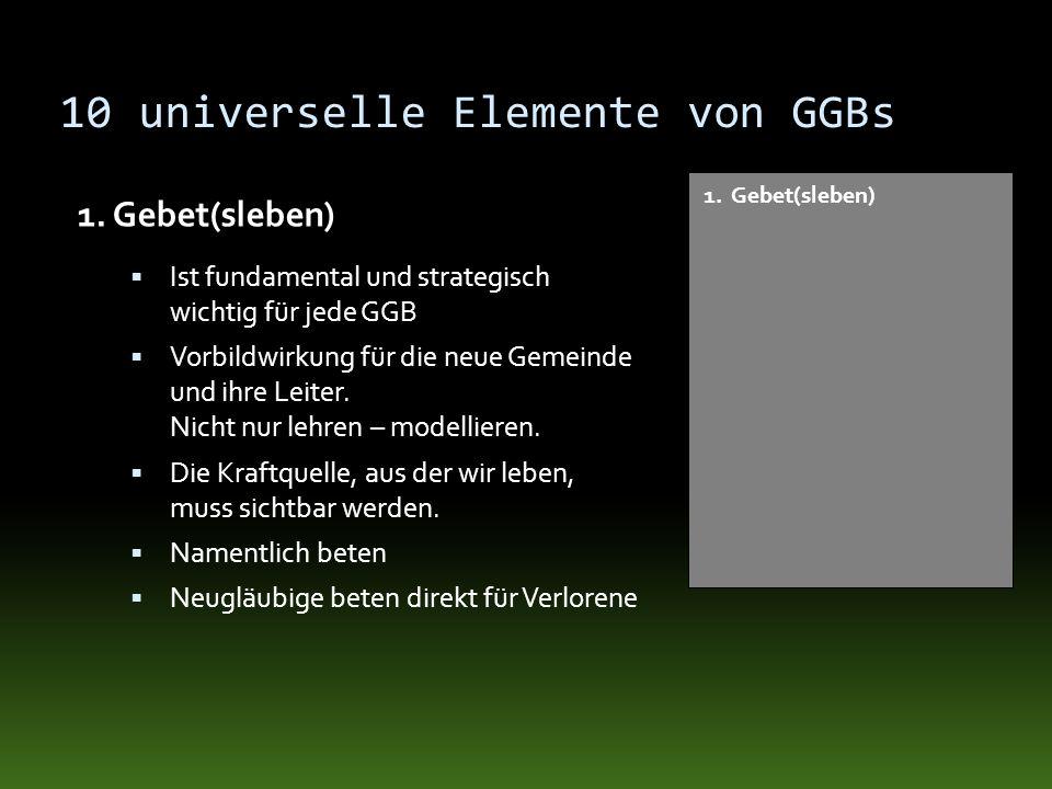 10 universelle Elemente von GGBs 1. Gebet(sleben) Ist fundamental und strategisch wichtig für jede GGB Vorbildwirkung für die neue Gemeinde und ihre L