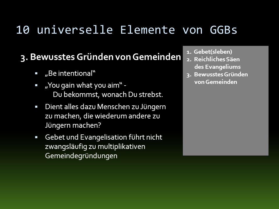 10 universelle Elemente von GGBs 3. Bewusstes Gründen von Gemeinden 1. Gebet(sleben) 2. Reichliches Säen des Evangeliums 3. Bewusstes Gründen von Geme