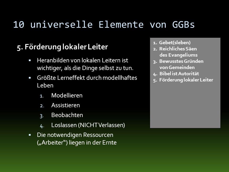 10 universelle Elemente von GGBs 5. Förderung lokaler Leiter 1. Gebet(sleben) 2. Reichliches Säen des Evangeliums 3. Bewusstes Gründen von Gemeinden 4