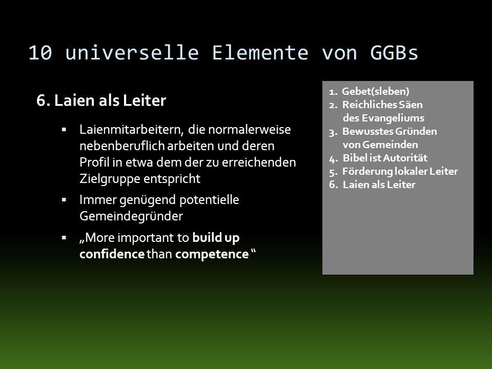 10 universelle Elemente von GGBs 6. Laien als Leiter 1. Gebet(sleben) 2. Reichliches Säen des Evangeliums 3. Bewusstes Gründen von Gemeinden 4. Bibel