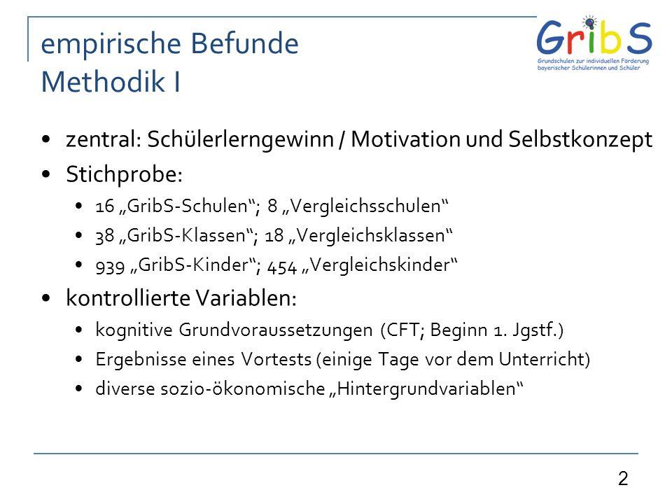 2 empirische Befunde Methodik I zentral: Schülerlerngewinn / Motivation und Selbstkonzept Stichprobe: 16 GribS-Schulen; 8 Vergleichsschulen 38 GribS-K
