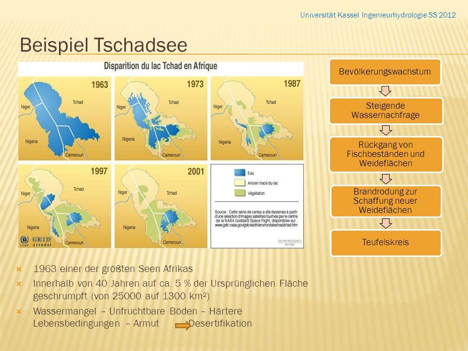 Beispiel Tschadsee 1963 einer der größten Seen Afrikas Innerhalb von 40 Jahren auf ca. 5 % der Ursprünglichen Fläche geschrumpft (von 25000 auf 1300 k