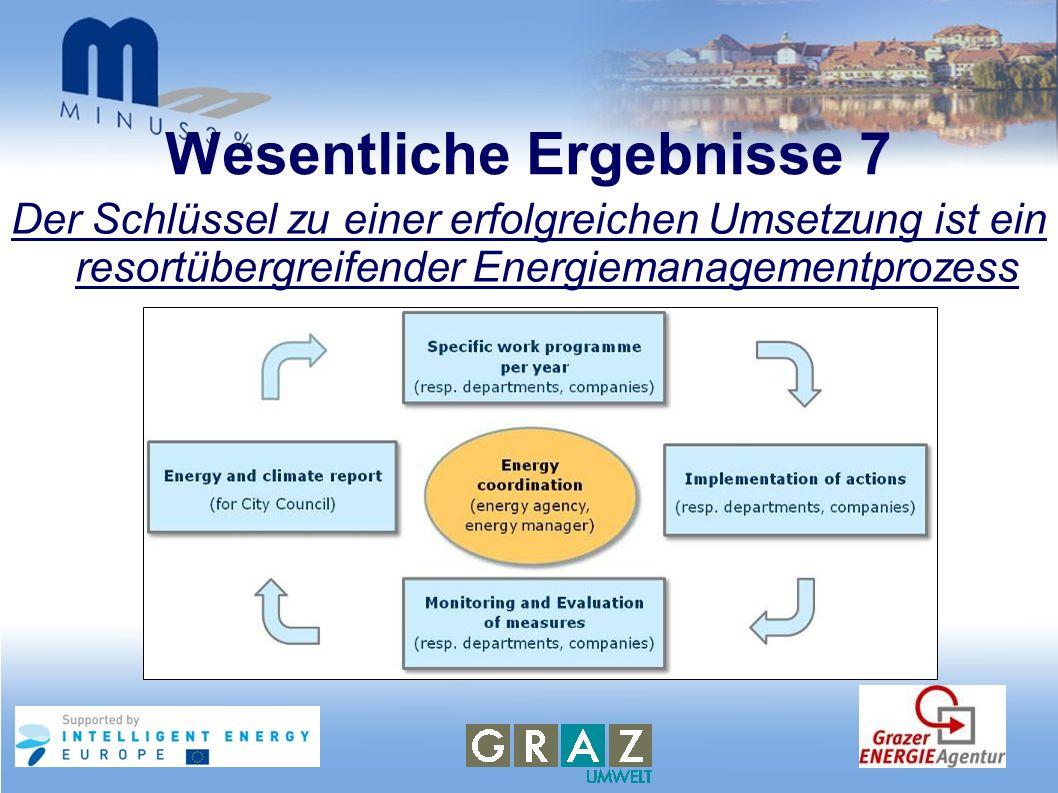 Wesentliche Ergebnisse 7 Der Schlüssel zu einer erfolgreichen Umsetzung ist ein resortübergreifender Energiemanagementprozess