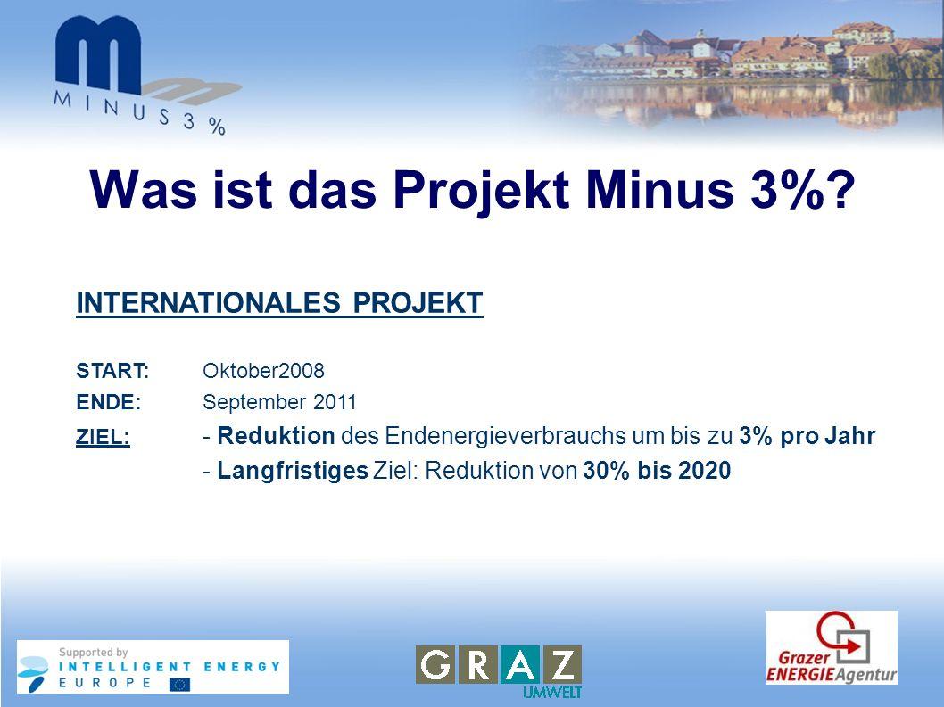 Was ist das Projekt Minus 3%? INTERNATIONALES PROJEKT START: Oktober2008 ENDE: September 2011 ZIEL: - Reduktion des Endenergieverbrauchs um bis zu 3%