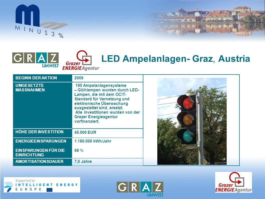 LED Ampelanlagen- Graz, Austria BEGINN DER AKTION2009 UMGESETZTE MASSNAHMEN 190 Ampelanlagensysteme – Glühlampen wurden durch LED- Lampen, die mit dem