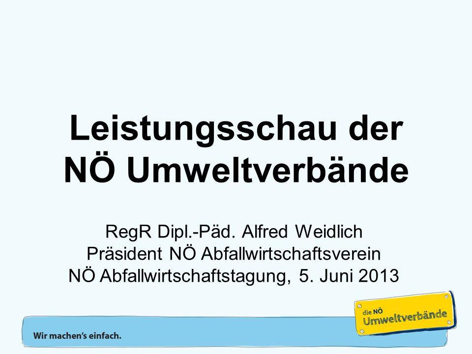 Leistungsschau der NÖ Umweltverbände RegR Dipl.-Päd.