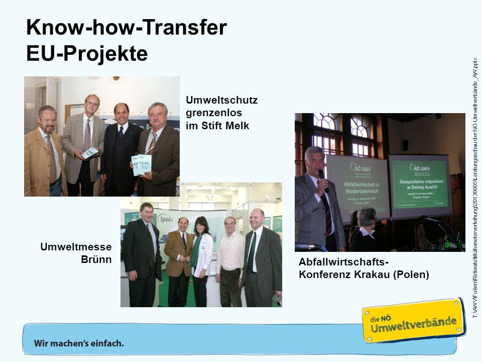 Know-how-Transfer EU-Projekte Umweltmesse Brünn Abfallwirtschafts- Konferenz Krakau (Polen) Umweltschutz grenzenlos im Stift Melk T:\AWV\Folien\Referate\Müllometerverleihung\20130605\Leistungsschau der NÖ Umweltverbände_AW.pptx