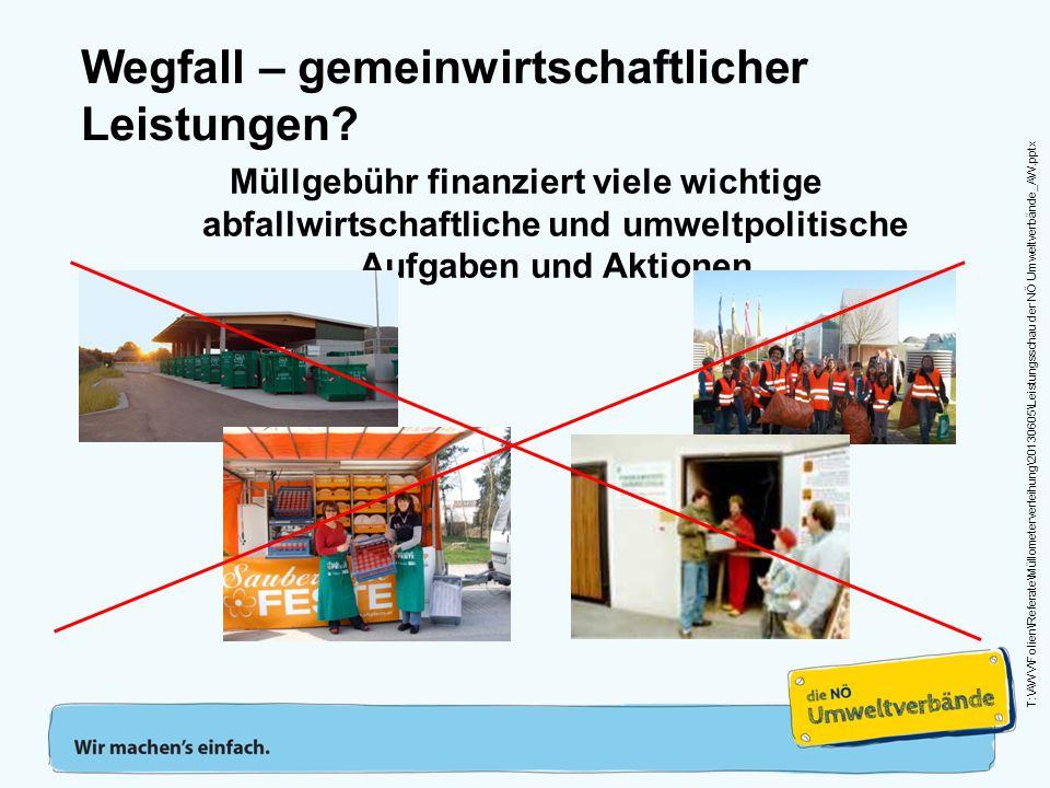 Wegfall – gemeinwirtschaftlicher Leistungen.