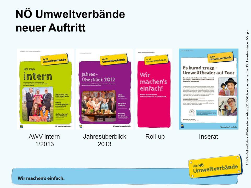 NÖ Umweltverbände neuer Auftritt AWV intern 1/2013 Jahresüberblick 2013 Roll upInserat