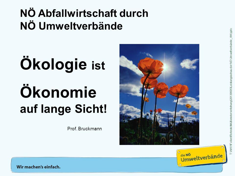 NÖ Abfallwirtschaft durch NÖ Umweltverbände Ökologie ist Ökonomie auf lange Sicht.