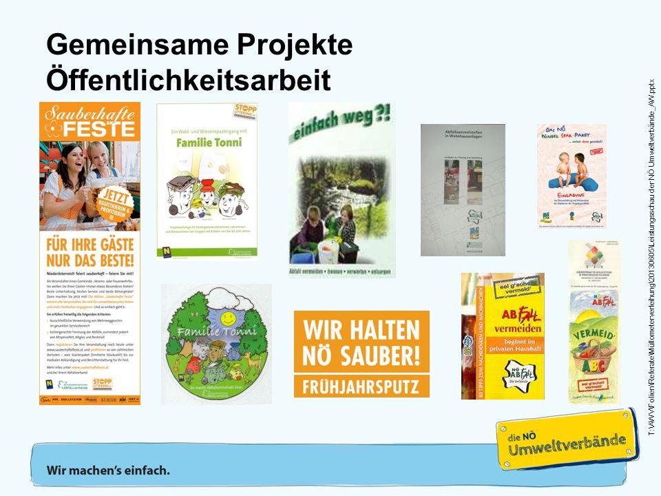 NÖ Abfallausstellung Werbung auf Müllfahrzeugen Gemeinsame Projekte Öffentlichkeitsarbeit T:\AWV\Folien\Referate\Müllometerverleihung\20130605\Leistungsschau der NÖ Umweltverbände_AW.pptx
