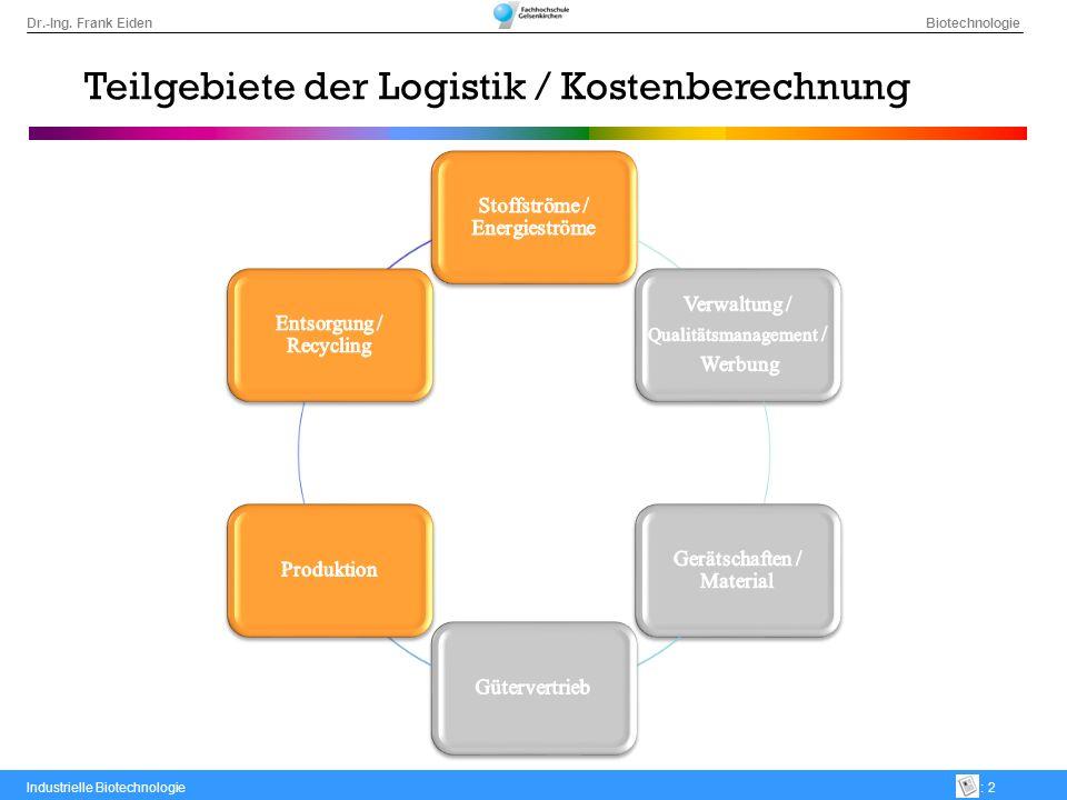 Dr.-Ing. Frank Eiden Biotechnologie Industrielle Biotechnologie: 2 Teilgebiete der Logistik / Kostenberechnung