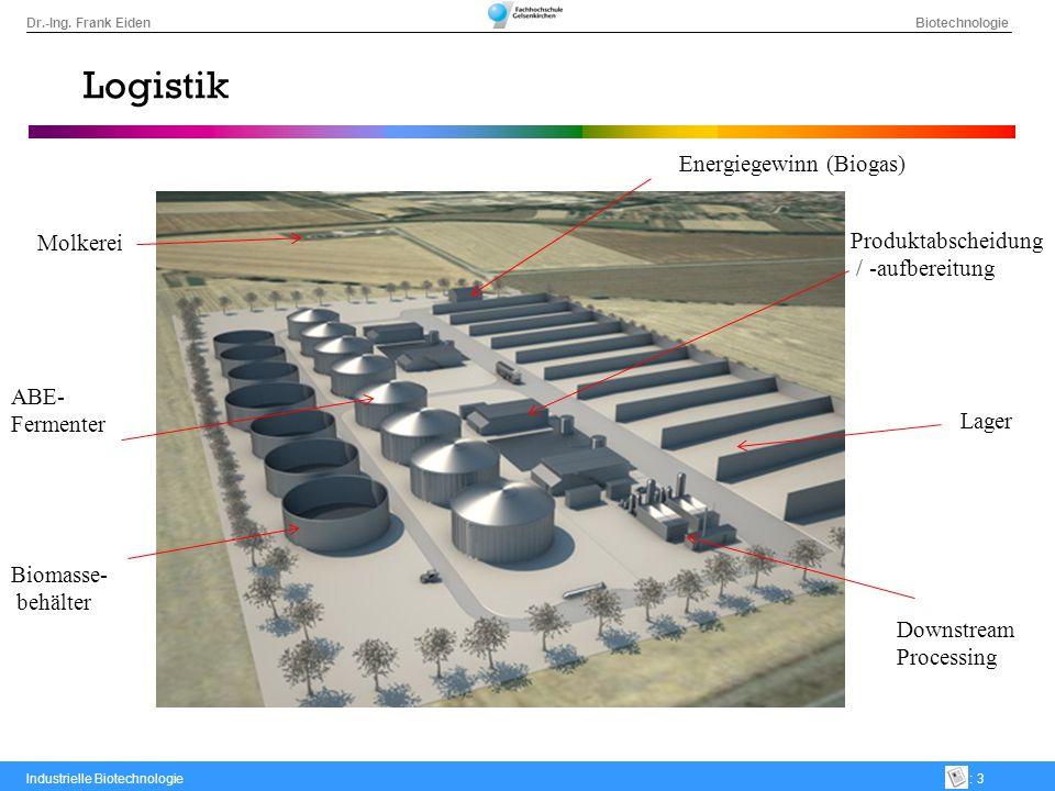 Dr.-Ing. Frank Eiden Biotechnologie Industrielle Biotechnologie: 3 Logistik ABE- Fermenter Lager Energiegewinn (Biogas) Biomasse- behälter Molkerei Do