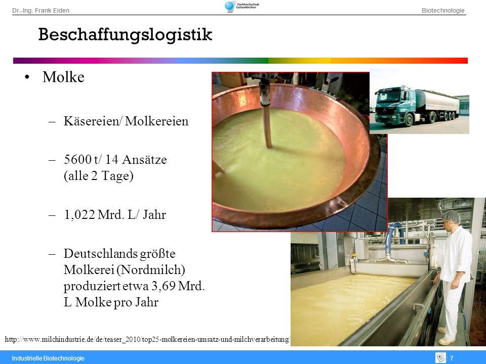 Dr.-Ing. Frank Eiden Biotechnologie Industrielle Biotechnologie: 7 Beschaffungslogistik Molke –Käsereien/ Molkereien –5600 t/ 14 Ansätze (alle 2 Tage)