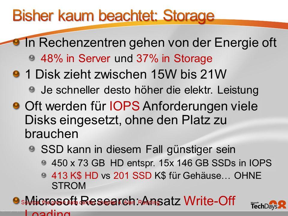 In Rechenzentren gehen von der Energie oft 48% in Server und 37% in Storage 1 Disk zieht zwischen 15W bis 21W Je schneller desto höher die elektr.