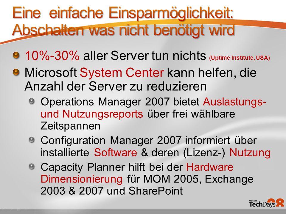 10%-30% aller Server tun nichts (Uptime Institute, USA) Microsoft System Center kann helfen, die Anzahl der Server zu reduzieren Operations Manager 20