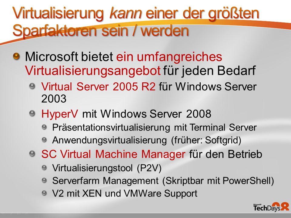 Microsoft bietet ein umfangreiches Virtualisierungsangebot für jeden Bedarf Virtual Server 2005 R2 für Windows Server 2003 HyperV mit Windows Server 2008 Präsentationsvirtualisierung mit Terminal Server Anwendungsvirtualisierung (früher: Softgrid) SC Virtual Machine Manager für den Betrieb Virtualisierungstool (P2V) Serverfarm Management (Skriptbar mit PowerShell) V2 mit XEN und VMWare Support