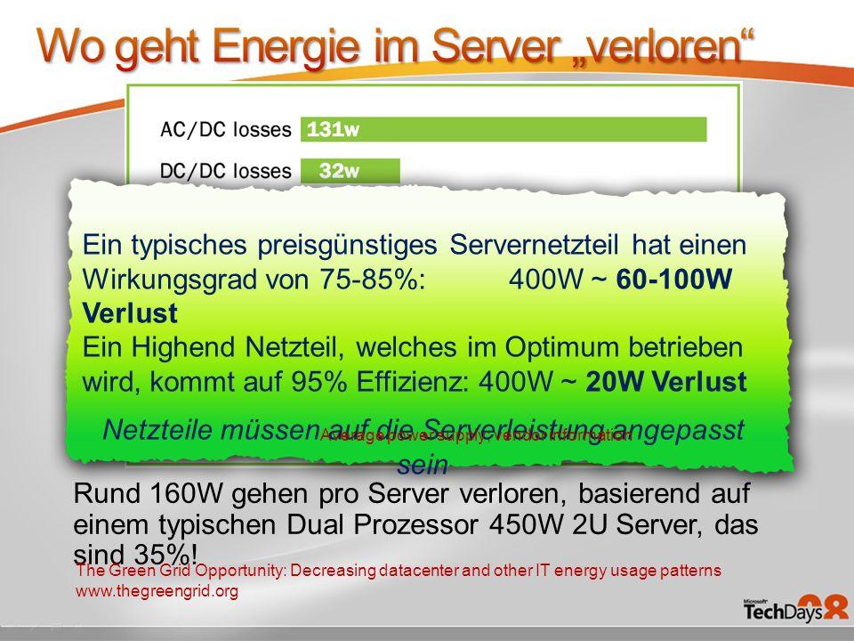 Rund 160W gehen pro Server verloren, basierend auf einem typischen Dual Prozessor 450W 2U Server, das sind 35%! The Green Grid Opportunity: Decreasing
