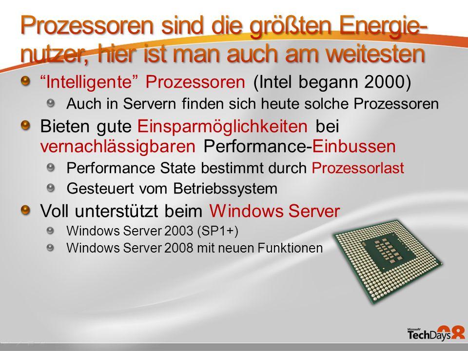 Intelligente Prozessoren (Intel begann 2000) Auch in Servern finden sich heute solche Prozessoren Bieten gute Einsparmöglichkeiten bei vernachlässigbaren Performance-Einbussen Performance State bestimmt durch Prozessorlast Gesteuert vom Betriebssystem Voll unterstützt beim Windows Server Windows Server 2003 (SP1+) Windows Server 2008 mit neuen Funktionen