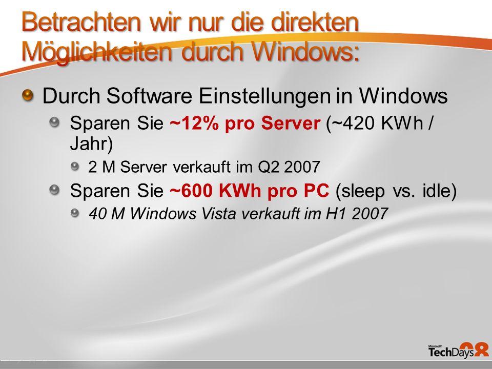 Durch Software Einstellungen in Windows Sparen Sie ~12% pro Server (~420 KWh / Jahr) 2 M Server verkauft im Q2 2007 Sparen Sie ~600 KWh pro PC (sleep vs.