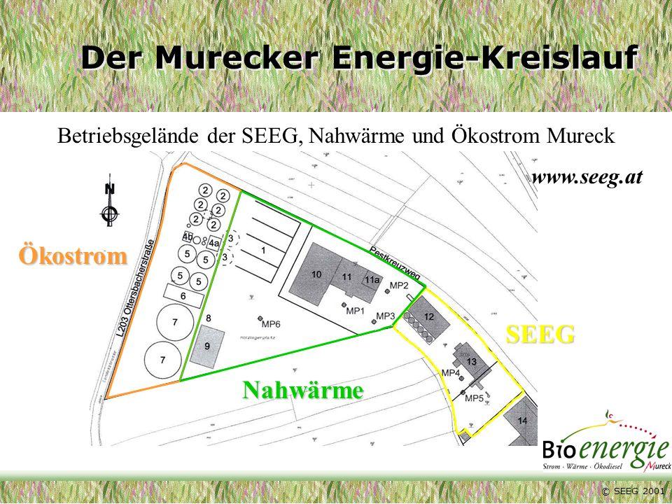 Trocknung Lagerung Regionale Einrichtungen SEEG-Biodieselanlage Mureck Biodiesel und Rapskuchen für landwirtschaft- liche Betriebe Rohstofferzeugung Landwirt - Betrieb VOM ACKER IN DEN TANK Der Murecker Energie-Kreislauf