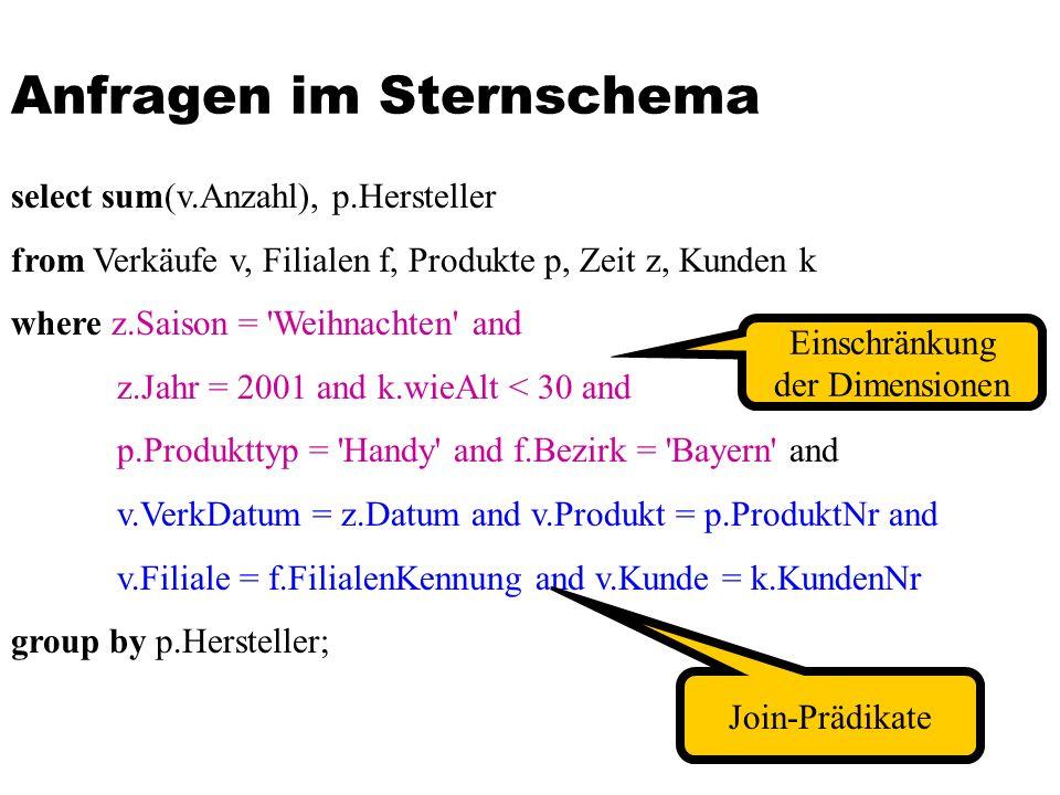 Anfragen im Sternschema select sum(v.Anzahl), p.Hersteller from Verkäufe v, Filialen f, Produkte p, Zeit z, Kunden k where z.Saison = 'Weihnachten' an
